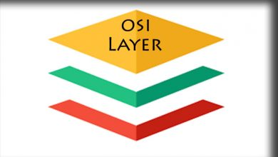 Photo of Apa Itu Pengertian OSI Layer : Model, Cara Kerja, & Manfaat