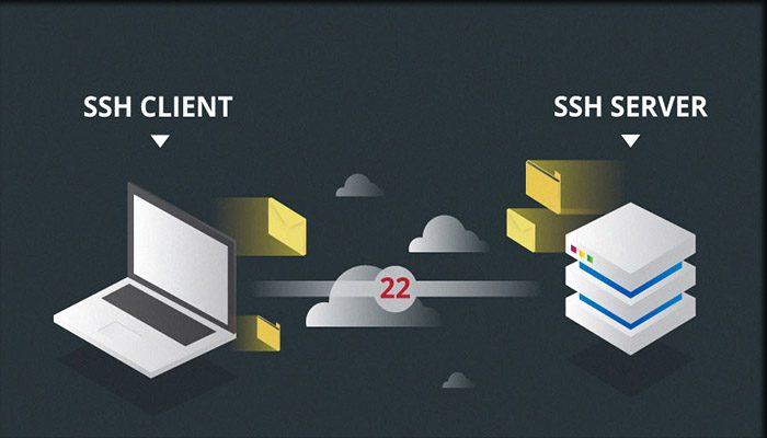 Cara Kerja SSH