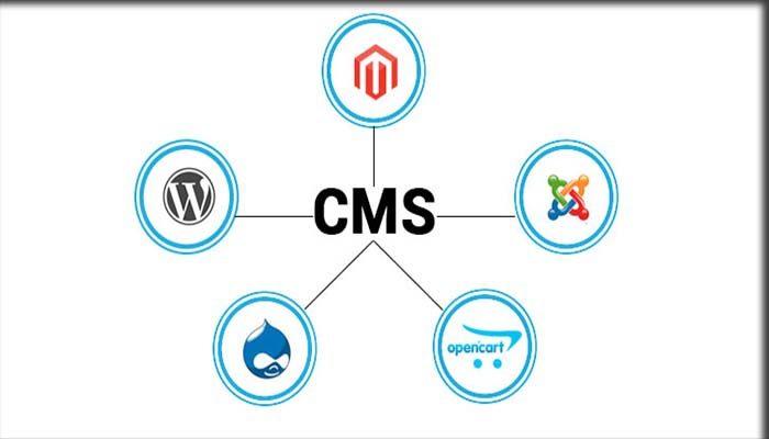 Berbagai Contoh CMS terbaik di Saat Ini